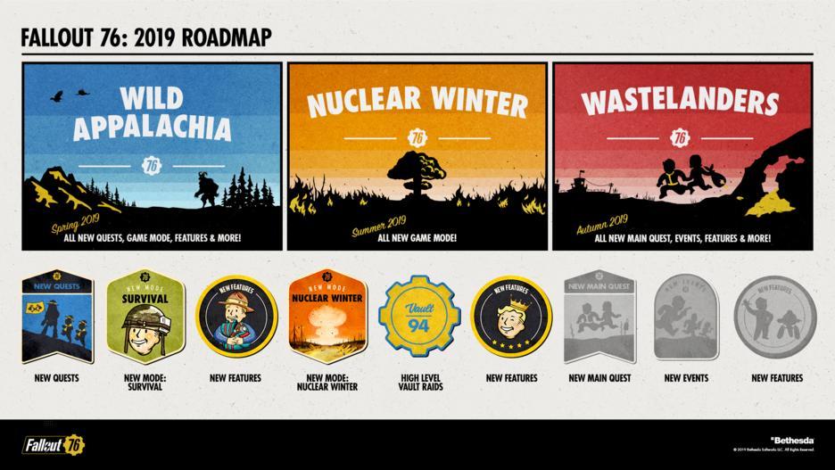Fallout 76 Tricentennial Edition [Kun Hos GameStop]